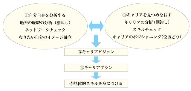 mie3-1